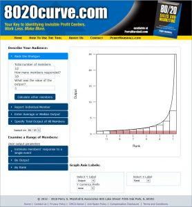 8020curve.com
